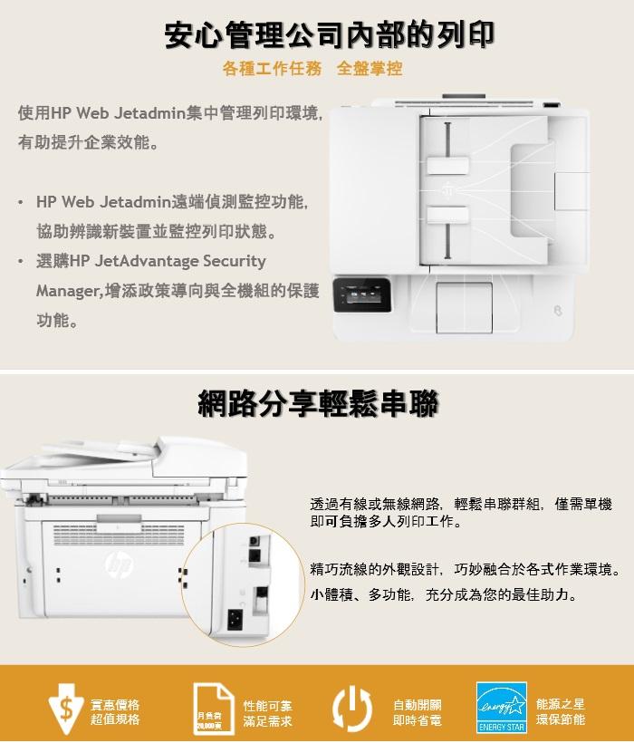 HP LaserJet Pro M227fdw 黑白雷射無線多功能事務機- PChome購物中心